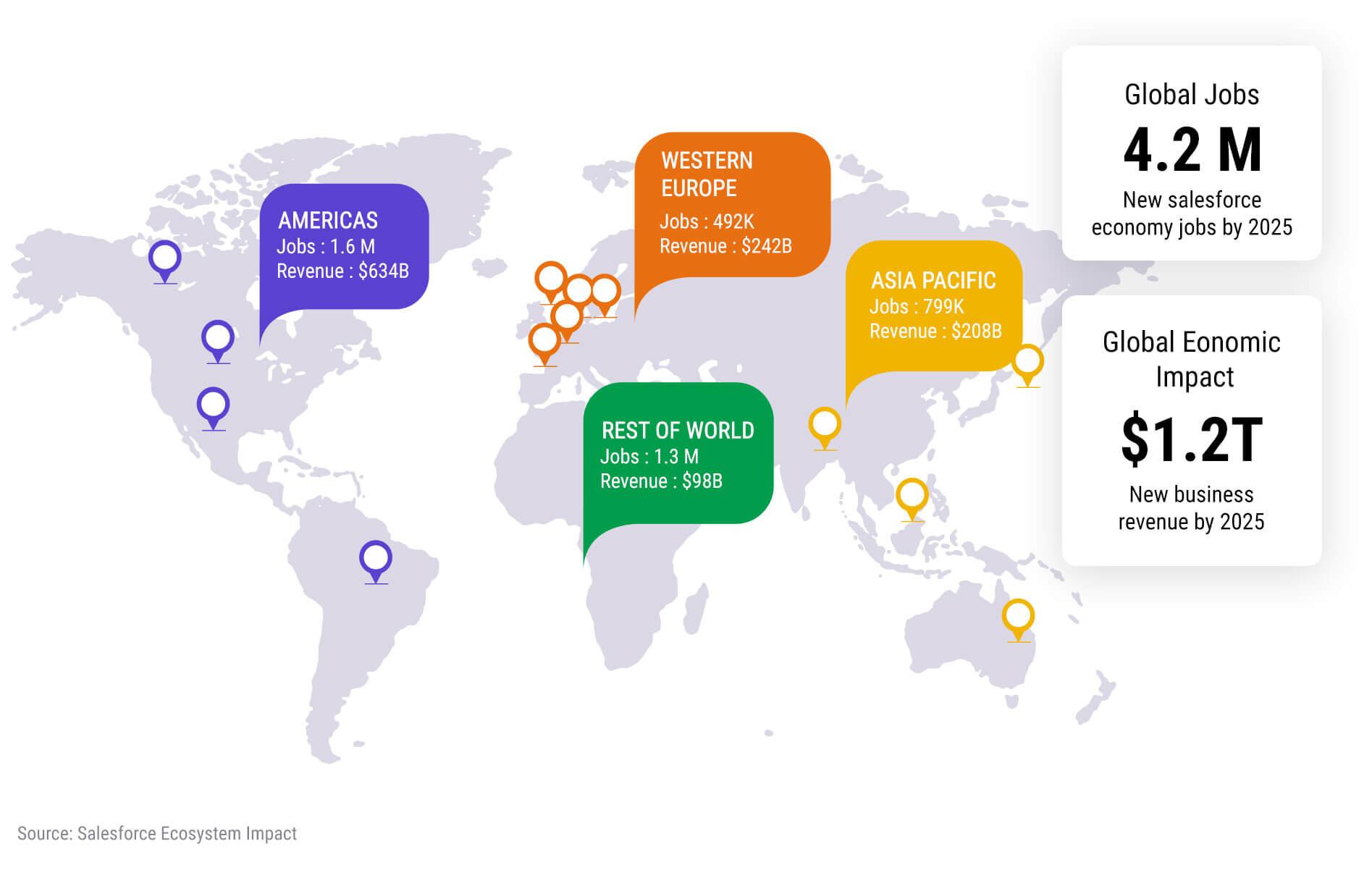 global-demand-infographics